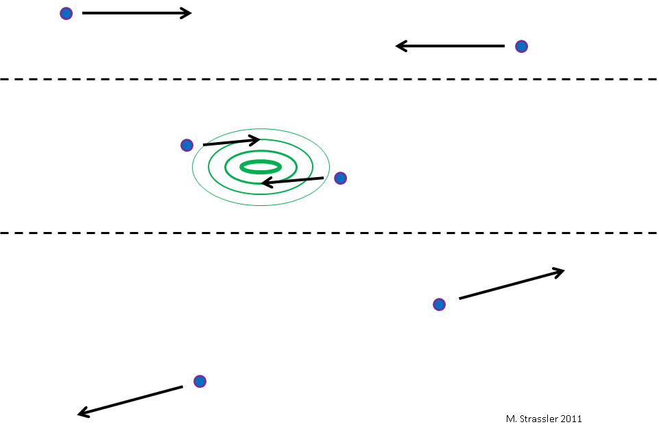 thumbnail image for review of Virtual Particles: What are they? | Of Particular Significance