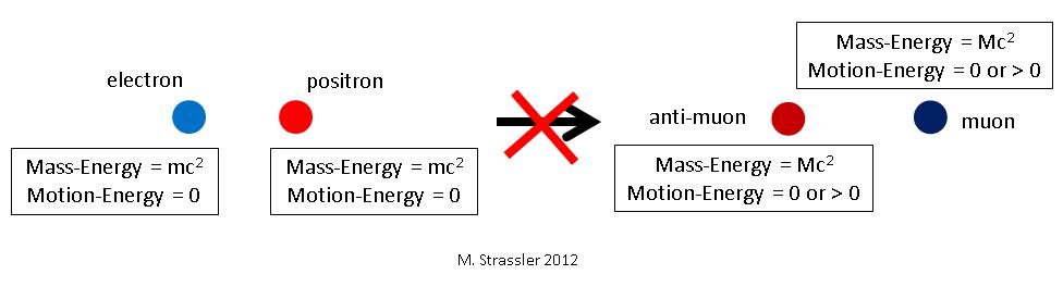 double handbag description of proton antiproton annihilation into a heavy meson pair