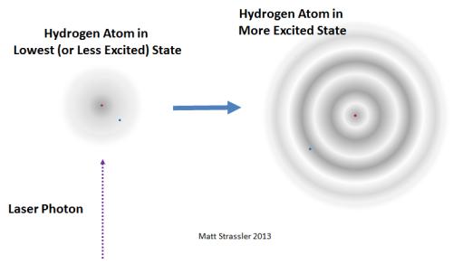 H_atom_xcite