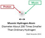 muH_atom
