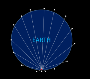 AtmosNeutrinosGeometry
