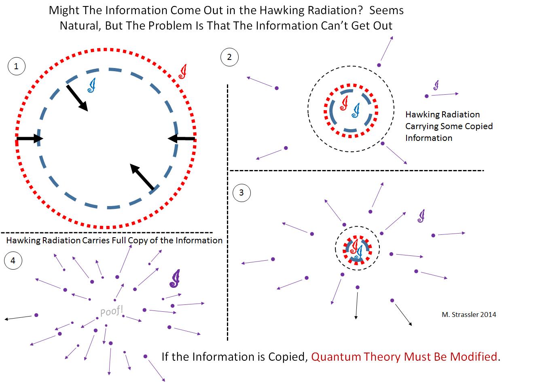 black holes hawking radiation - photo #39