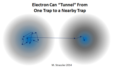 ElectronTunnels2Traps