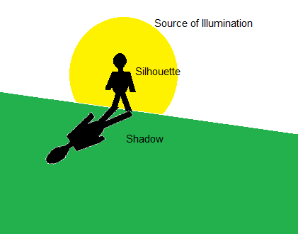 SilhouetteShadow2.png